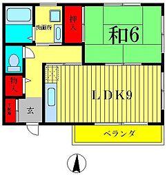 ガーデンシティ新松戸[3階]の間取り