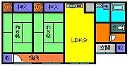 [一戸建] 宮崎県都城市早水町 の賃貸【/】の間取り