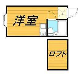 千葉県松戸市岩瀬の賃貸アパートの間取り