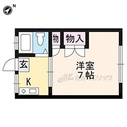 久津川駅 3.6万円