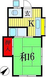 大森台駅 2.7万円