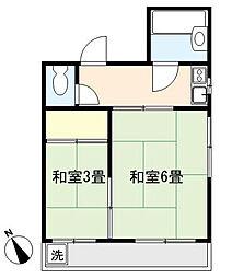 東京都台東区花川戸2丁目の賃貸マンションの間取り