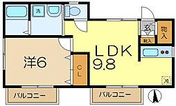 プチコート2[2階]の間取り