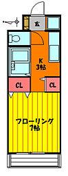 シュラフ船戸[1B号室]の間取り
