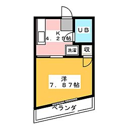 けやきハイツB[1階]の間取り