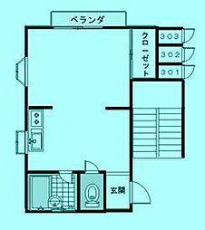 シエスタ多摩川[3階]の間取り