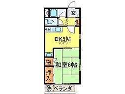 東京都府中市分梅町5丁目の賃貸マンションの間取り