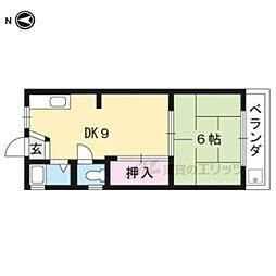 新田駅 4.0万円