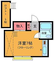 茶湖ハウス[201号室]の間取り