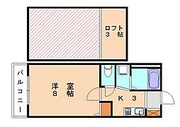 ボンヌシャンス鷹[2階]の間取り