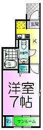 サンバニーNEO[1階]の間取り