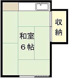 東京都北区田端新町2丁目の賃貸アパートの間取り