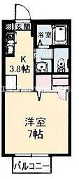 高島駅 3.8万円