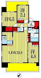 西千葉駅 18.0万円