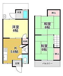 伏見稲荷駅 1,100万円
