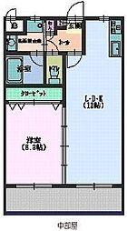 ファミーユ B[2階]の間取り