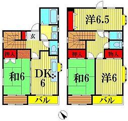 越中島駅 24.5万円