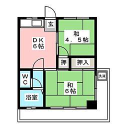町屋駅 8.3万円