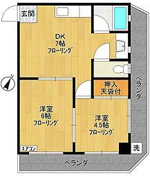 佐藤マンション[201号室]の間取り