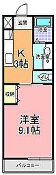 SAMURAI HITACHI[203号室]の間取り