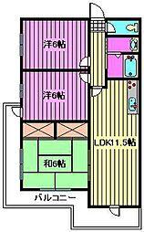 BULLアパートメント[105号室]の間取り