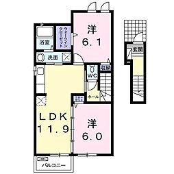 香川県善通寺市金蔵寺町の賃貸アパートの間取り