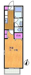 神奈川県川崎市多摩区菅2丁目の賃貸アパートの間取り