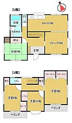 猿投駅 2,498万円