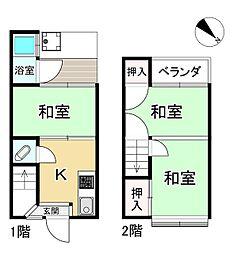 東福寺駅 400万円