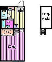 埼玉県川口市在家町の賃貸アパートの間取り