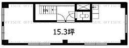 山手線 上野駅 徒歩1分