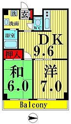 プロフィットリンク竹ノ塚[202号室]の間取り