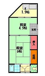 大日駅 1.7万円