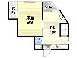 住吉大社駅 3.6万円