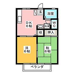 リバーサイドハイツB棟[2階]の間取り