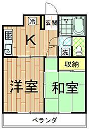 神奈川県川崎市中原区丸子通2丁目の賃貸マンションの間取り