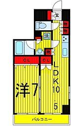 フュージョナル浅草DUE[702号室]の間取り