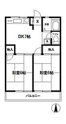 シティハイム古川[2階]の間取り