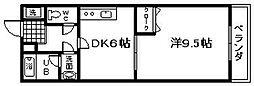 フジパレス忠岡 C棟[2号室]の間取り
