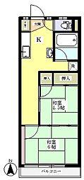 西川口ガルボビル[2階]の間取り