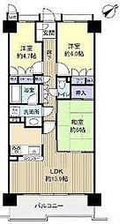 西船橋駅 2,580万円