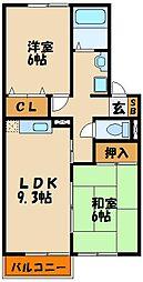 シティ長尾II[2階]の間取り