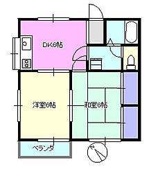 神奈川県高座郡寒川町一之宮3丁目の賃貸アパートの間取り
