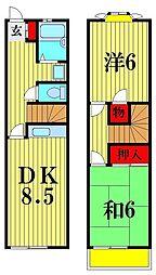 [テラスハウス] 千葉県松戸市北松戸3丁目 の賃貸【千葉県/松戸市】の間取り