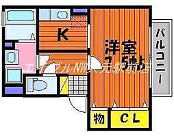 岡山県岡山市南区古新田の賃貸アパートの間取り