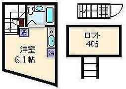 Chai Maxx北千住[2階]の間取り