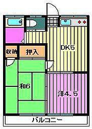 埼玉県川口市領家2丁目の賃貸アパートの間取り