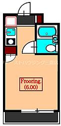 国分寺駅 3.7万円