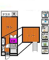 ロフト武蔵台[1階]の間取り