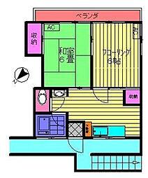 第三協栄荘[2階]の間取り